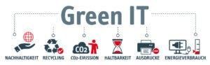 Digitalisierung und die Umwelt