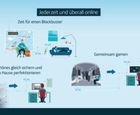 Exklusive Studie zur Internet-Nutzung: Grenze zwischen Mobilfunk- und Festnetz verschwimmt zusehends