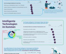 Studie: Digitalisierung ausbaufähig, intelligente Technologien im Kommen