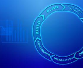 Agiles Arbeiten in der Praxis: Wichtige Kriterien für Agilität bei Entwicklungsprojekten