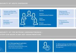 TÜV Rheinland: Cybersecurity wird zur Chefsache