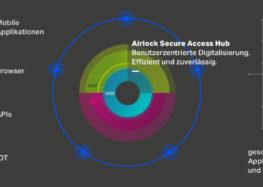 IT-Sicherheit als Wegbereiter von Innovationen: Airlock Partner-Kongress auf der it-sa 2019