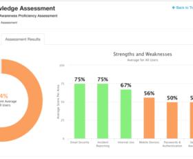 KnowBe4 startet Initiative zur Stärkung der Unternehmenssicherheitskultur
