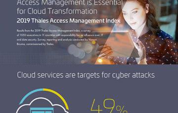 Thales bietet Azure Active Directory-Integration für nahtlosen, sicheren Zugriff auf alle Microsoft-Produkte