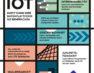 Datenflut bewältigen: So funktioniert Datenmanagement für das Internet der Dinge