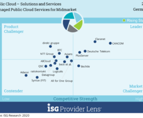 Claranet in aktueller Public Cloud-Studie von ISG im Leader-Quadranten für Managed Public Cloud Services positioniert